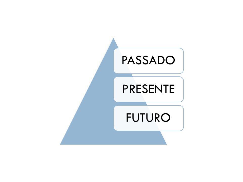 PASSADOPRESENTEFUTURO