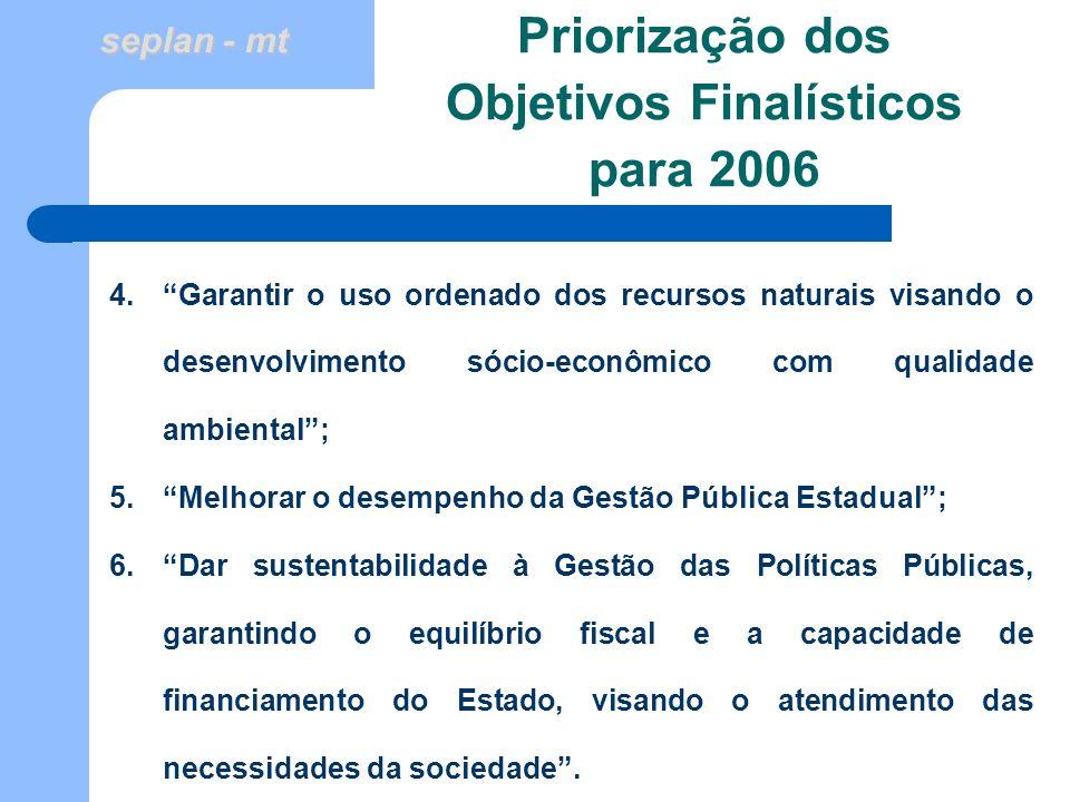 seplan - mt Priorização dos Objetivos Finalísticos para 2006 4.Garantir o uso ordenado dos recursos naturais visando o desenvolvimento sócio-econômico