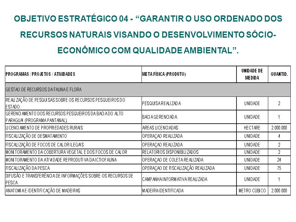 seplan - mt Anexo de Metas Fiscais LDO 2006 Metas Fiscais são metas anuais da Administração Pública do Estado de Mato Grosso, em valores correntes e constantes, relativas a receitas, despesas, resultado nominal e primário e dívida pública consolidada, para os exercícios de 2006 a 2008.