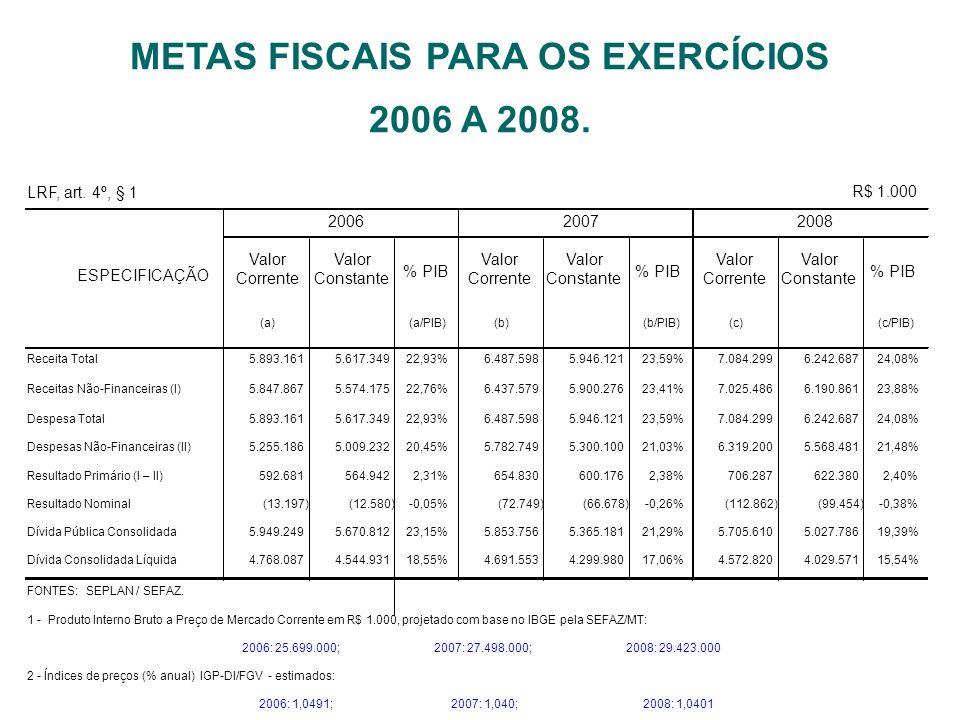 OBJETIVO ESTRATÉGICO 02 REDUZIR O NÚMERO DE PESSOAS EM CONDIÇÕES DE VULNERABILIDADE SOCIAL. METAS FISCAIS PARA OS EXERCÍCIOS 2006 A 2008.
