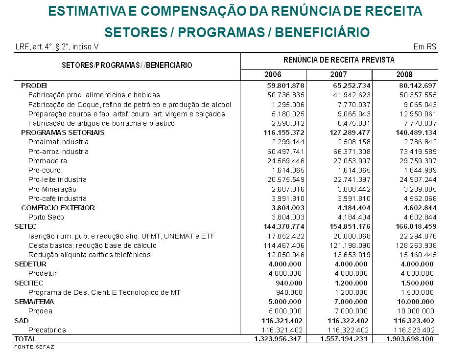 OBJETIVO ESTRATÉGICO 02 REDUZIR O NÚMERO DE PESSOAS EM CONDIÇÕES DE VULNERABILIDADE SOCIAL.