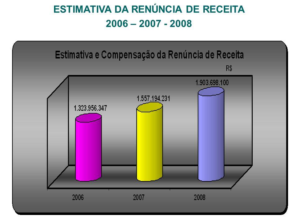 OBJETIVO ESTRATÉGICO 02 REDUZIR O NÚMERO DE PESSOAS EM CONDIÇÕES DE VULNERABILIDADE SOCIAL. ESTIMATIVA DA RENÚNCIA DE RECEITA 2006 – 2007 - 2008