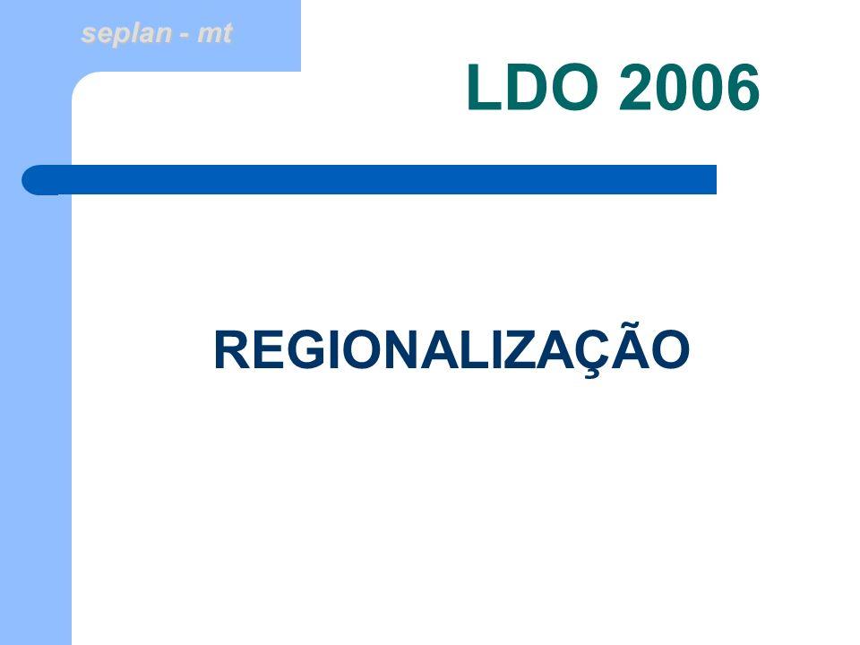 seplan - mt Regionalização Distribuição dos Recursos por Mesorregião Modelo de Regionalização adotado até 2003