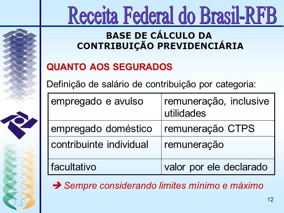 12 BASE DE CÁLCULO DA CONTRIBUIÇÃO PREVIDENCIÁRIA QUANTO AOS SEGURADOS Definição de salário de contribuição por categoria: empregado e avulsoremuneraç