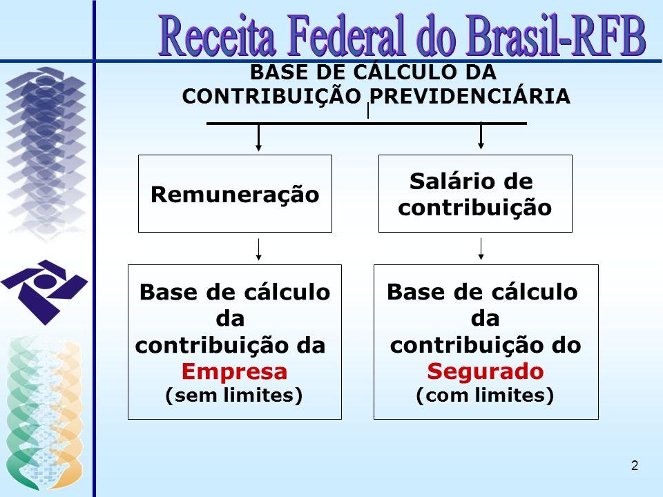 2 BASE DE CÁLCULO DA CONTRIBUIÇÃO PREVIDENCIÁRIA Remuneração Base de cálculo da contribuição do Segurado com (com limites) Base de cálculo da contribu