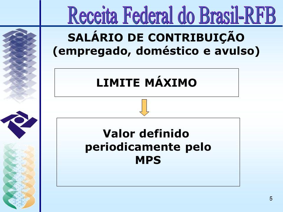 5 SALÁRIO DE CONTRIBUIÇÃO (empregado, doméstico e avulso) LIMITE MÁXIMO Valor definido periodicamente pelo MPS