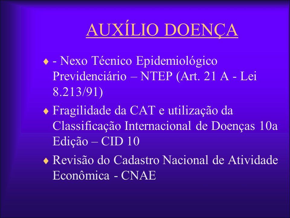 AUXÍLIO DOENÇA - Nexo Técnico Epidemiológico Previdenciário – NTEP (Art. 21 A - Lei 8.213/91) Fragilidade da CAT e utilização da Classificação Interna