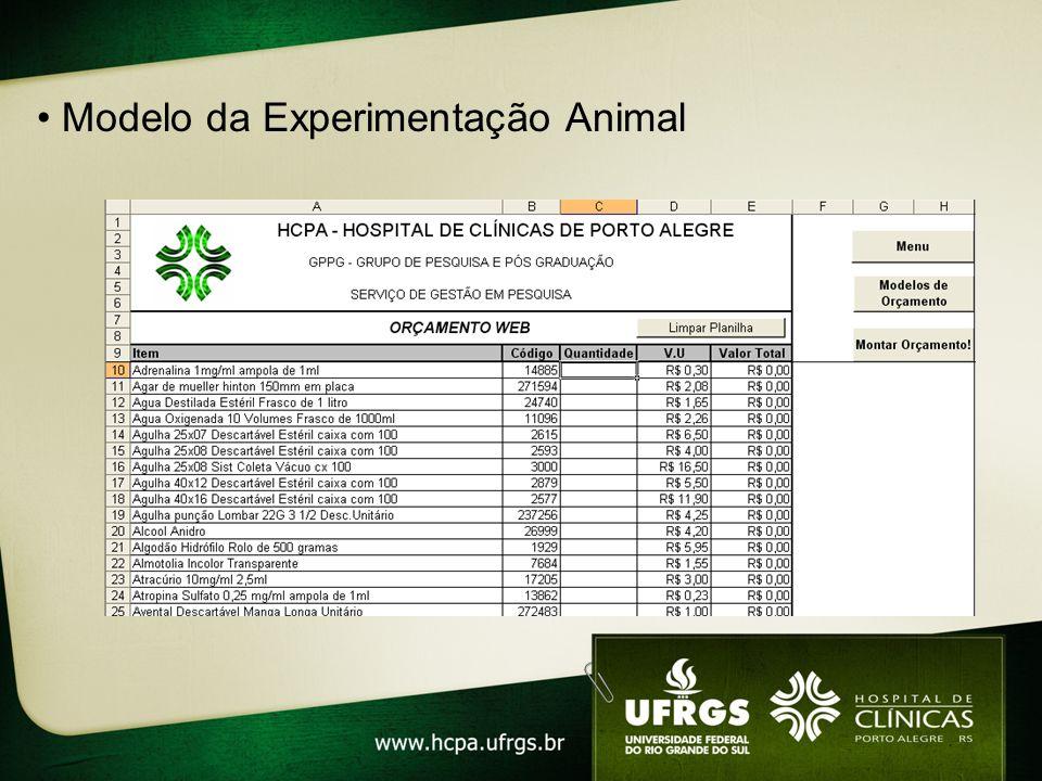 Modelo da Experimentação Animal