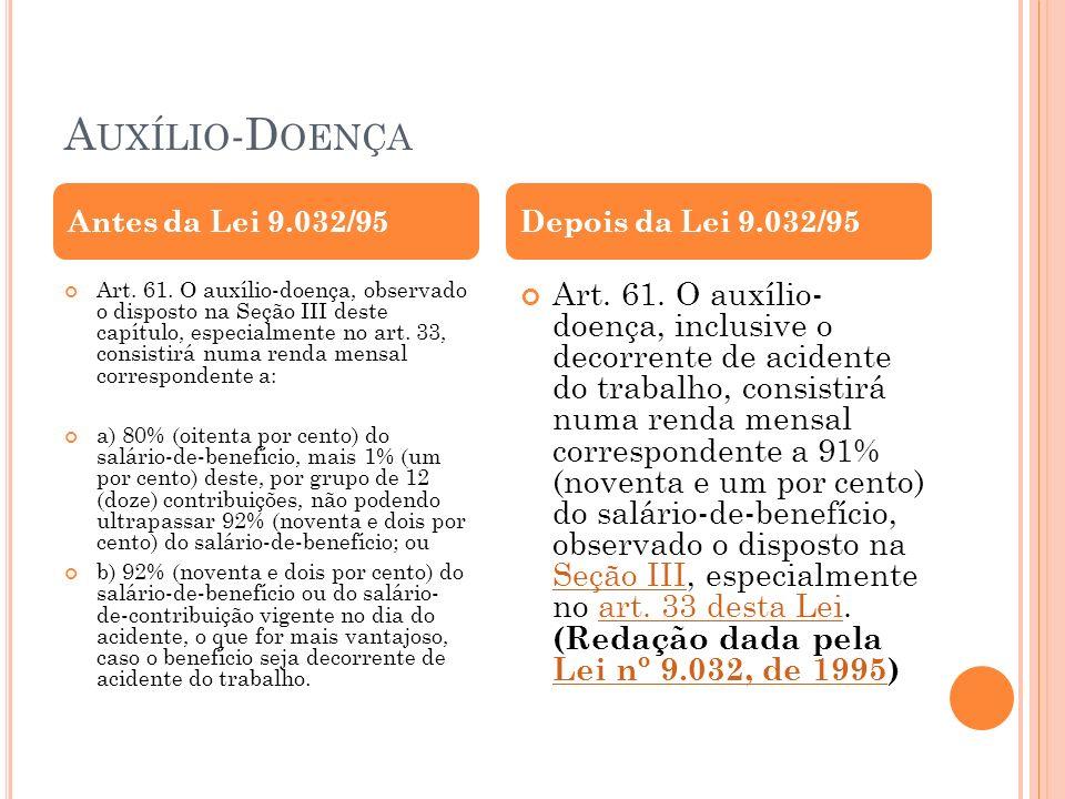 A UXÍLIO -D OENÇA Art. 61. O auxílio-doença, observado o disposto na Seção III deste capítulo, especialmente no art. 33, consistirá numa renda mensal