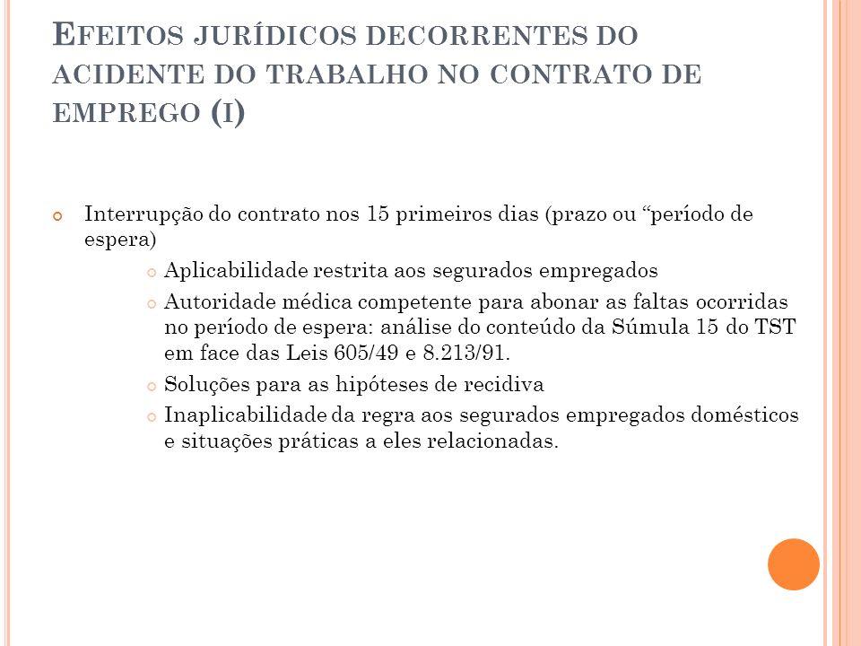 E FEITOS JURÍDICOS DECORRENTES DO ACIDENTE DO TRABALHO NO CONTRATO DE EMPREGO ( I ) Interrupção do contrato nos 15 primeiros dias (prazo ou período de