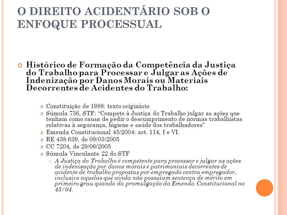 O DIREITO ACIDENTÁRIO SOB O ENFOQUE PROCESSUAL Histórico de Formação da Competência da Justiça do Trabalho para Processar e Julgar as Ações de Indeniz