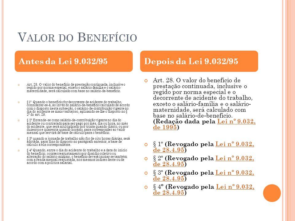 V ALOR DO B ENEFÍCIO Art. 28. O valor do benefício de prestação continuada, inclusive o regido por norma especial, exceto o salário-família e o salári