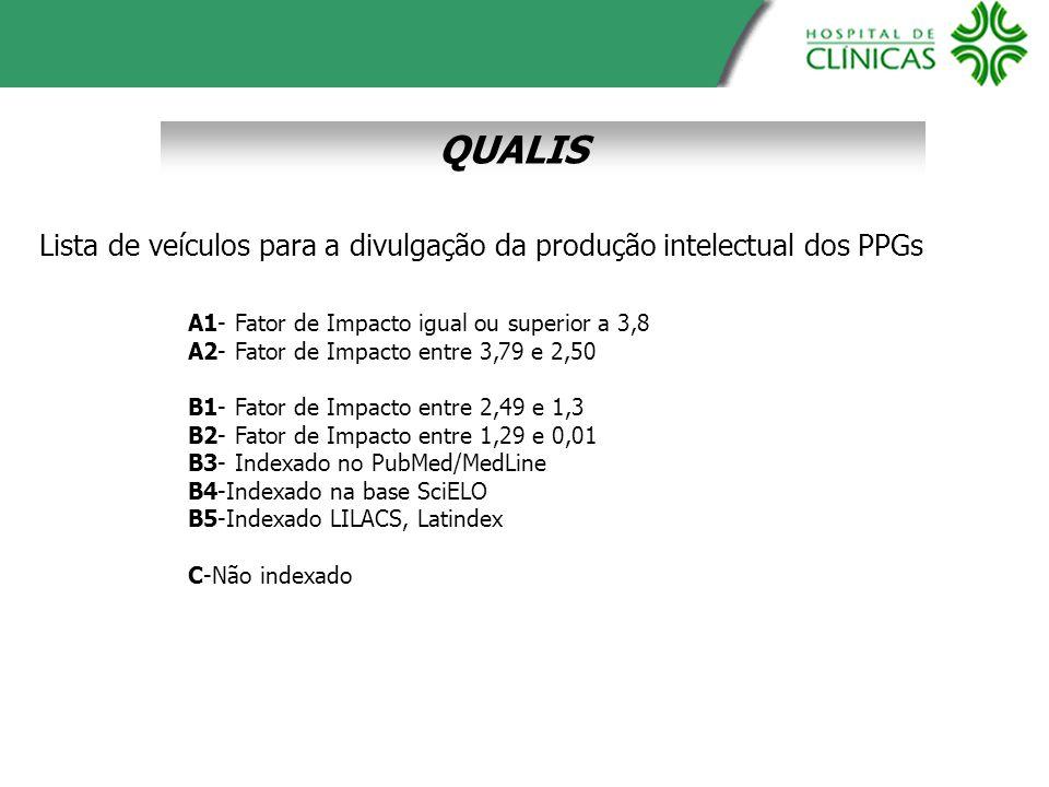 Lista de veículos para a divulgação da produção intelectual dos PPGs QUALIS A1- Fator de Impacto igual ou superior a 3,8 A2- Fator de Impacto entre 3,