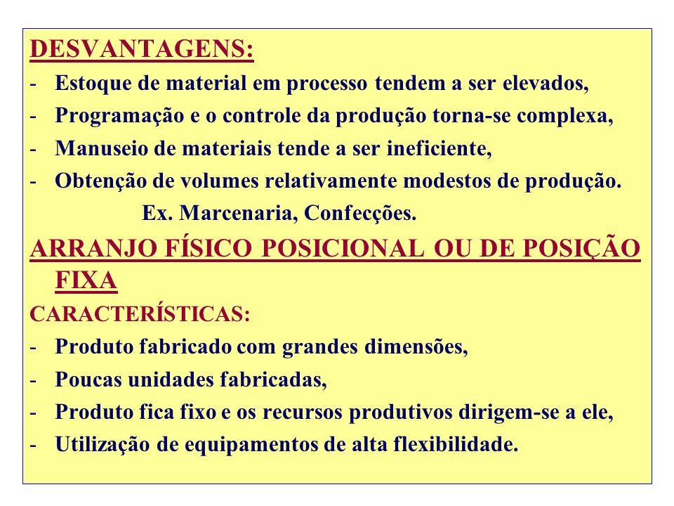 DESVANTAGENS: -Estoque de material em processo tendem a ser elevados, -Programação e o controle da produção torna-se complexa, -Manuseio de materiais