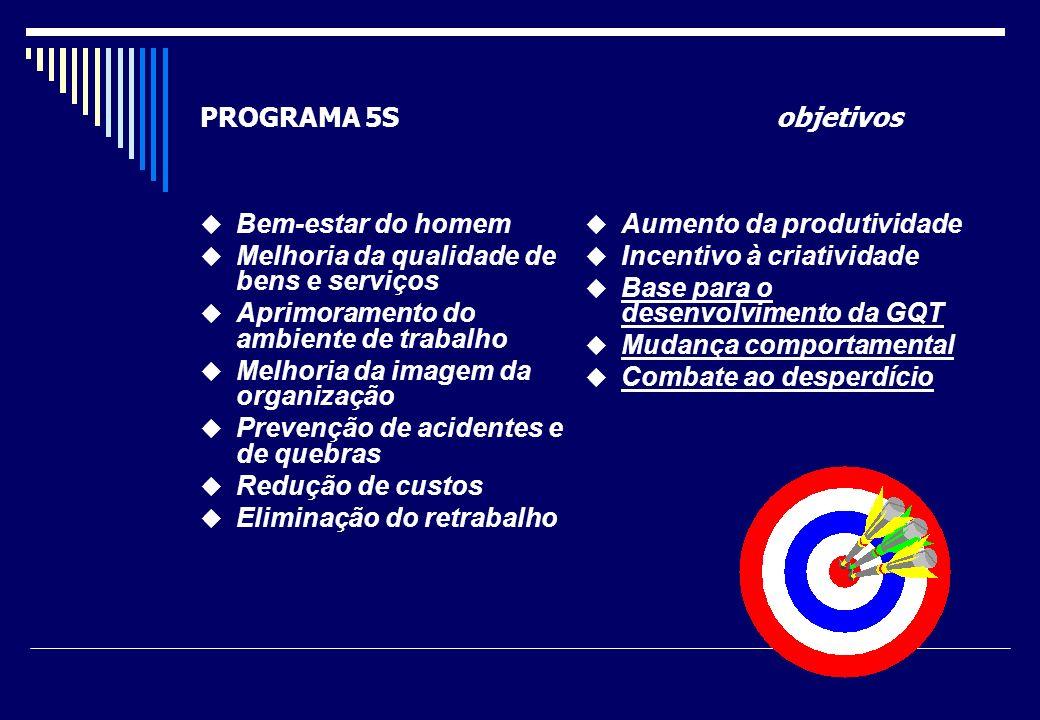 PROGRAMA 5S SENSO DE UTILIZAÇÃO Itens necessários Itens desnecessários IDENTIFICAR SELECIONAR Ter somente o necessário e na quantidade certa