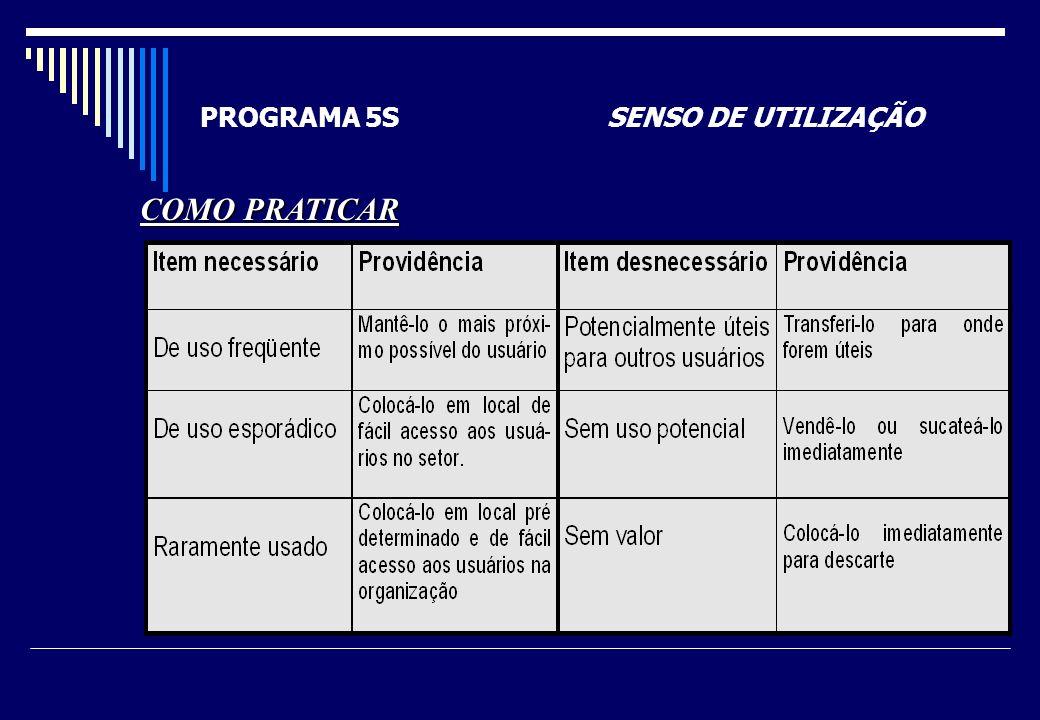 PROGRAMA 5S SENSO DE UTILIZAÇÃO COMO PRATICAR PESQUISAR FREQÜÊNCIA DE USO IDENTIFICAR SucataRefugoReparávelNecessário Não NecessárioReparar DESCARTAR ORDENAR