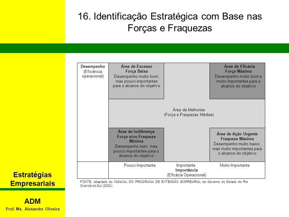 16. Identificação Estratégica com Base nas Forças e Fraquezas FONTE: Adaptado do MANUAL DO PROGRAMA DE EXTENSÃO EMPREARIAL do Governo do Estado do Rio