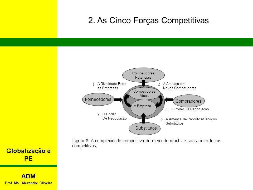 2. As Cinco Forças Competitivas Globalização e PE Figura 8: A complexidade competitiva do mercado atual - e suas cinco forças competitivos; 3 1 A Riva