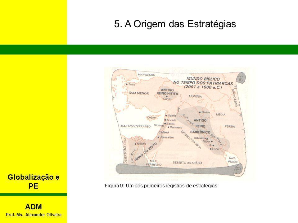 5. A Origem das Estratégias Figura 9: Um dos primeiros registros de estratégias; Globalização e PE ADM Prof. Ms. Alexandre Oliveira