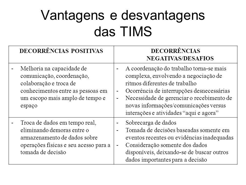 Vantagens e desvantagens das TIMS DECORRÊNCIAS POSITIVASDECORRÊNCIAS NEGATIVAS/DESAFIOS -Melhoria na capacidade de comunicação, coordenação, colaboraç