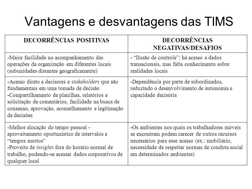 Vantagens e desvantagens das TIMS DECORRÊNCIAS POSITIVASDECORRÊNCIAS NEGATIVAS/DESAFIOS -Maior facilidade no acompanhamento das operações da organizaç