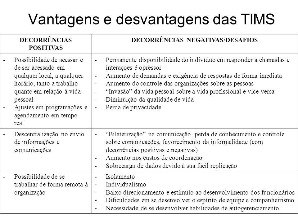 Vantagens e desvantagens das TIMS DECORRÊNCIAS POSITIVAS DECORRÊNCIAS NEGATIVAS/DESAFIOS -Possibilidade de acessar e de ser acessado em qualquer local