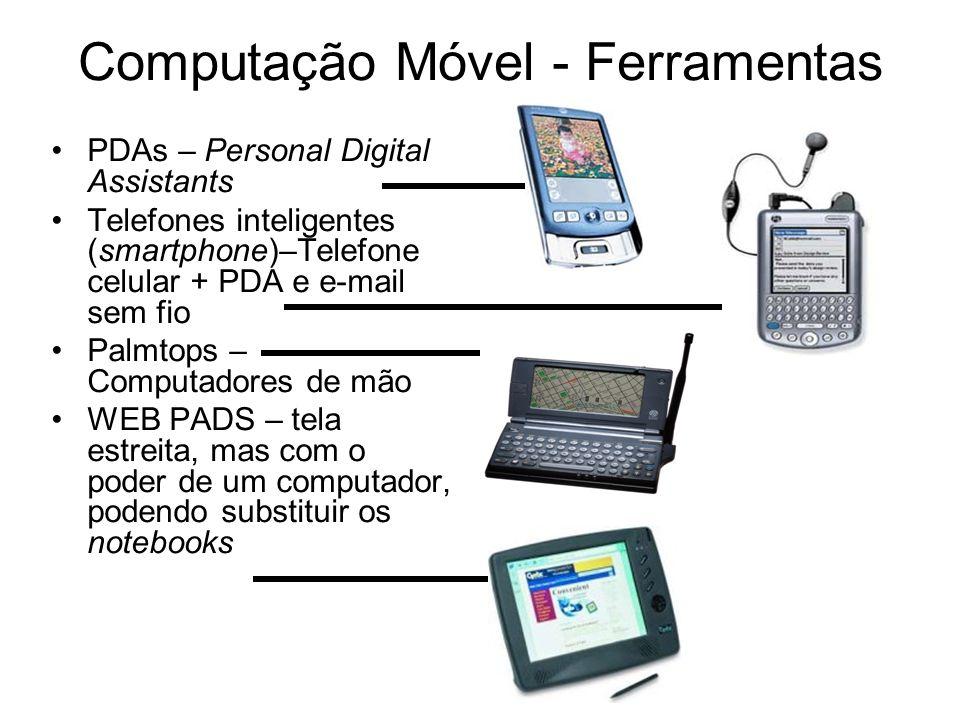 Computação Móvel - Ferramentas PDAs – Personal Digital Assistants Telefones inteligentes (smartphone)–Telefone celular + PDA e e-mail sem fio Palmtops