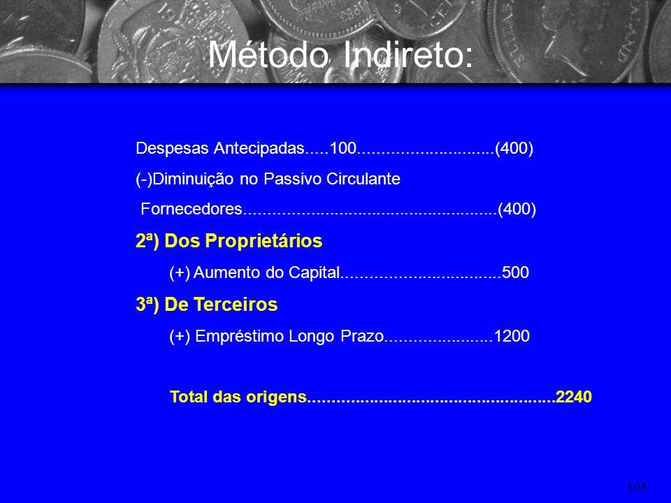 104 Método Indireto: I.Origem dos Recursos 1ª) Das Operações Resultado Líquido do Exercício...................680 (+)Depreciação......................