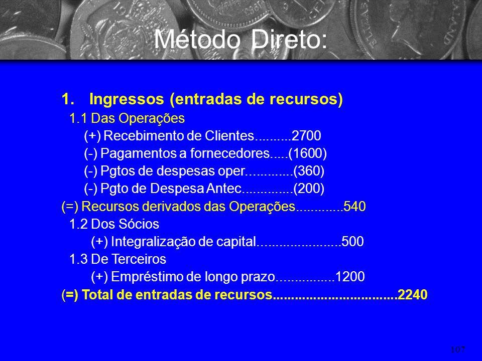 106 Método Indireto: II.Aplicação dos Recursos Aquisição de Imobilizado............................1500 Aquisição de Investimentos....................