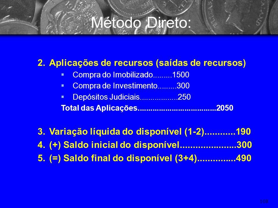 107 Método Direto: 1.Ingressos (entradas de recursos) 1.1 Das Operações (+) Recebimento de Clientes..........2700 (-) Pagamentos a fornecedores.....(1