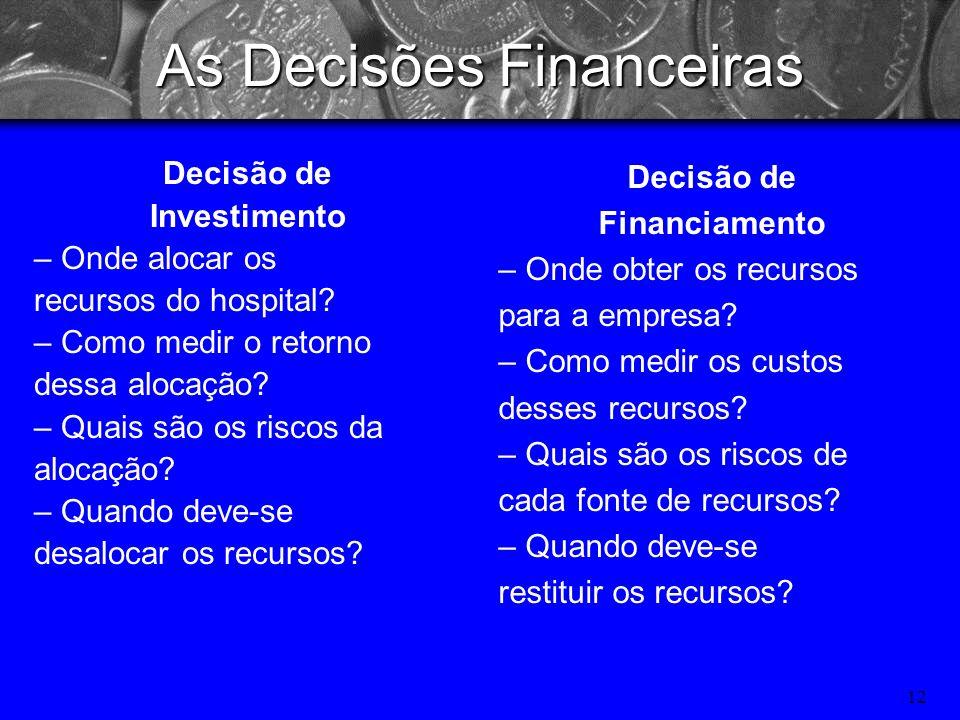 11 Principais Perguntas As teorias e os modelos em finanças são ferramentas para entender, analisar e resolver problemas: - Onde investir ? - Que recu