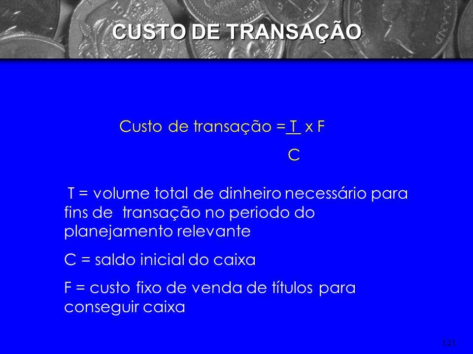 120 CUSTO DE TRANSAÇÃO São os custos fixos de emissão e recebimento de uma ordem de conversão em caixa no momento econômico de conversão (VEC) VEC = 2