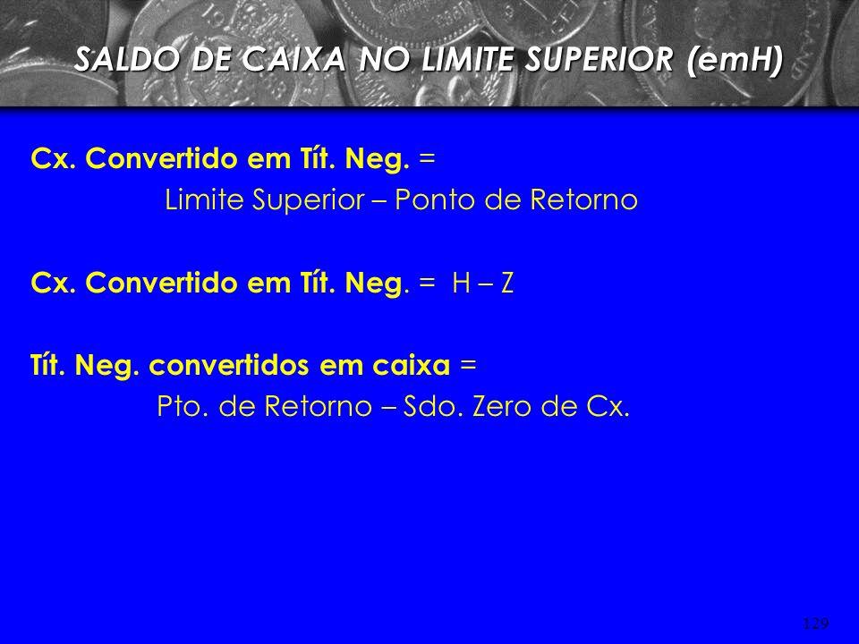 128 SALDO MÉDIO DE CAIXA = 4.z 3 LIMITE SUPERIOR (H) 3 x PONTO DE RETORNO H = 3. Z MODELO DE MILLER-ORR