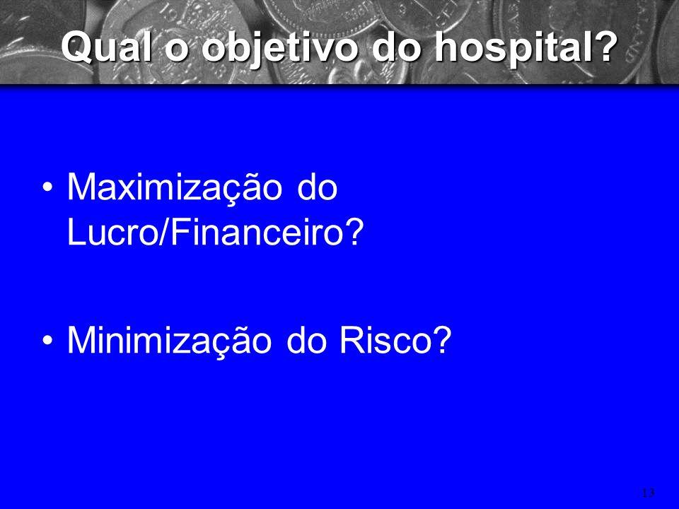 12 As Decisões Financeiras Decisão de Investimento – Onde alocar os recursos do hospital? – Como medir o retorno dessa alocação? – Quais são os riscos