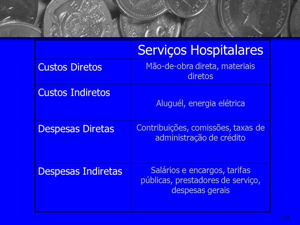 137 4.1 Custos e Despesas Custos: representa a soma dos valores em bens e serviços, consumidos e aplicados para obter um novo bem ou serviço. Despesas