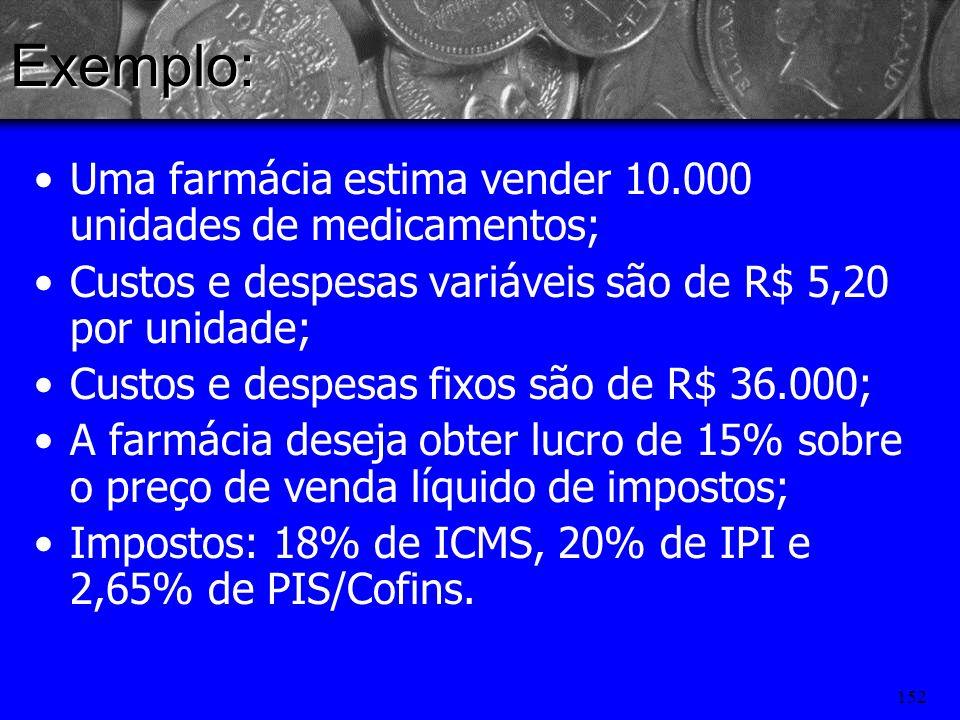 151 Formação do preço de venda com base na margem de contribuição RLU = CDVU + CDFU + LU Onde, RLU = Receita Líquida Unitária CDVU = Custos e despesas