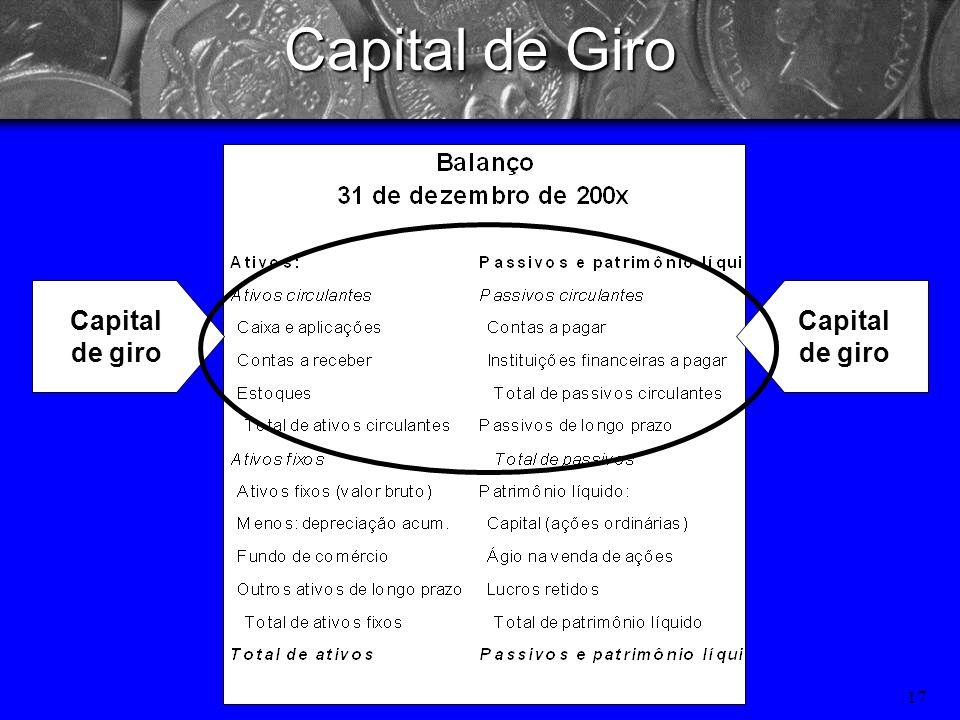 16 Liquidez e Rentabilidade Liquidez Rentabilidade Liquidez x Rentabilidade