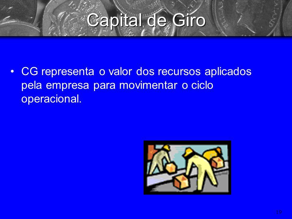 18 Capital de Giro Administração de capital de giro refere-se à administração dos ativos e passivos circulantes; Tem importante participação no desemp