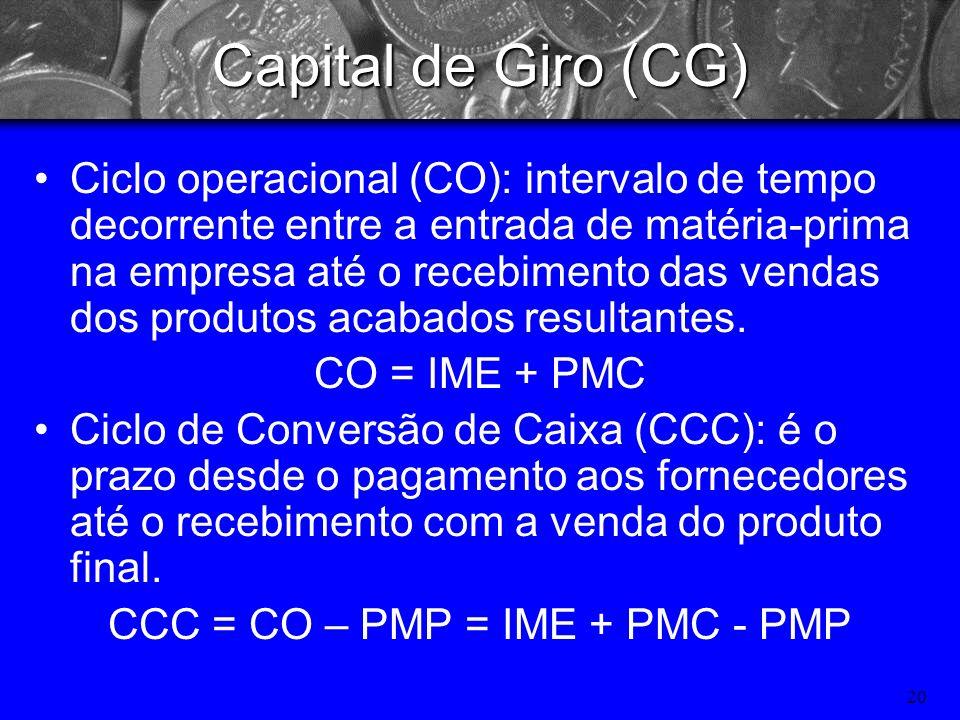 19 Capital de Giro CG representa o valor dos recursos aplicados pela empresa para movimentar o ciclo operacional.