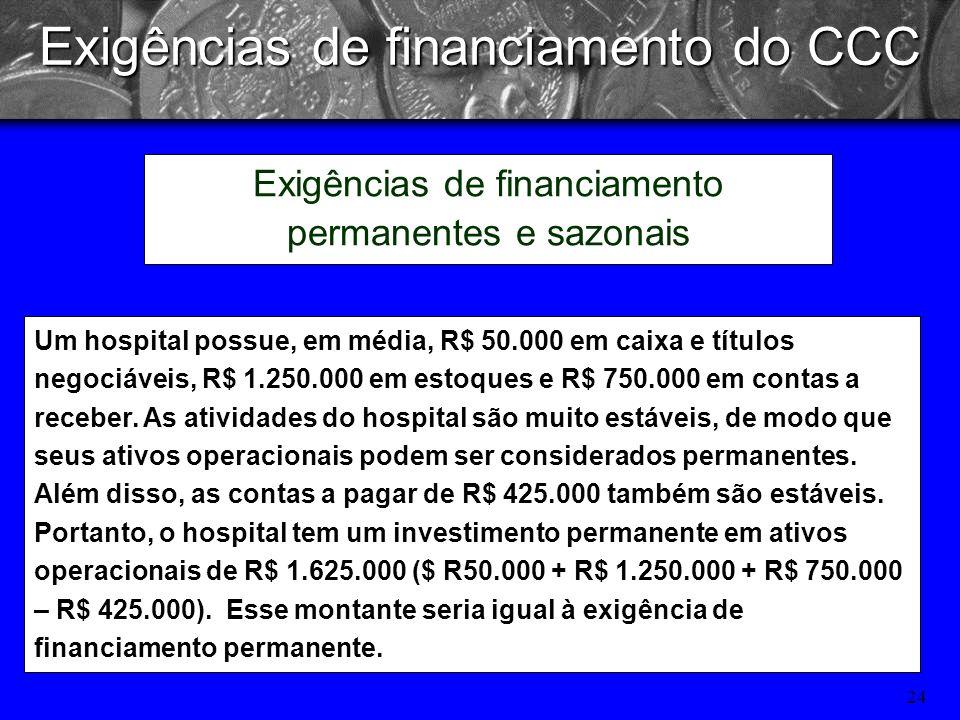 23 Exigências de financiamento do CCC Exigências de financiamento permanentes e sazonais Se as receitas de um hospital fossem constantes, então seu in