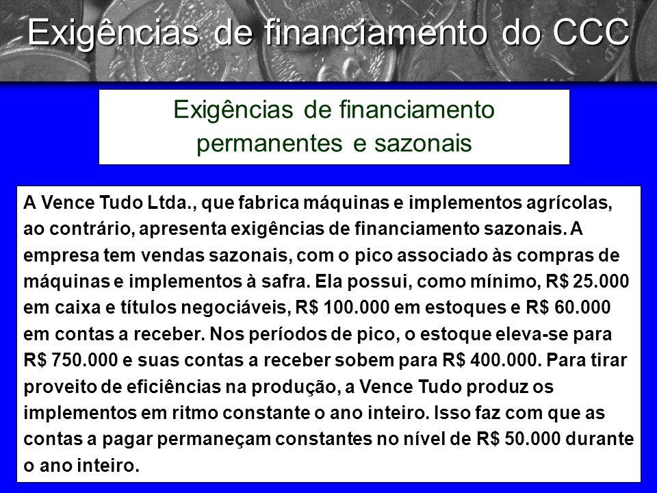 24 Exigências de financiamento do CCC Exigências de financiamento permanentes e sazonais Um hospital possue, em média, R$ 50.000 em caixa e títulos ne