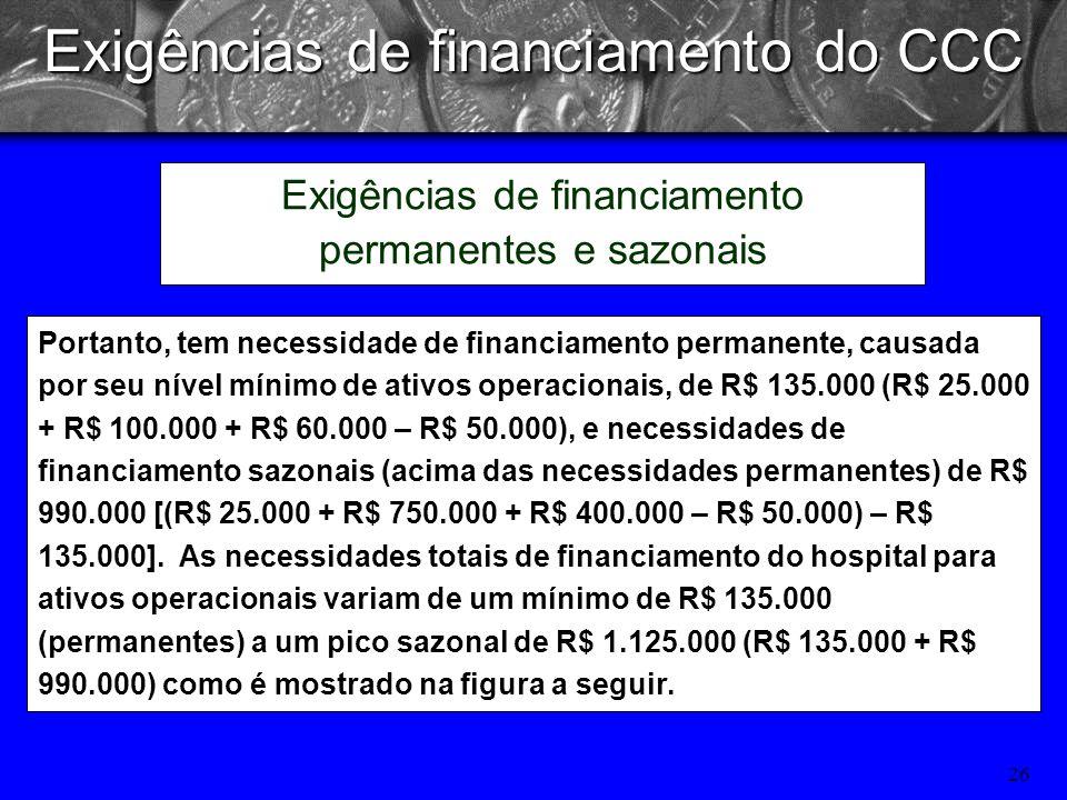 25 Exigências de financiamento do CCC Exigências de financiamento permanentes e sazonais A Vence Tudo Ltda., que fabrica máquinas e implementos agríco