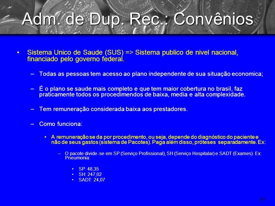 44 Adm. de Dup. Rec.: Convênios No RGS são: – o SUS; –IPE; –Unimed; –Outros de menor atividade como: Cabergs; Cassi; Caixa Saúde; Fusex; Sener; Carime