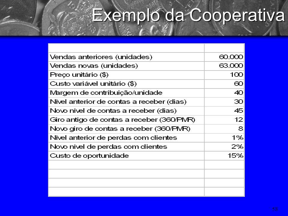 57 Exemplo da Cooperativa A Unimed, uma cooperativa de médicos, está atualmente vendendo um plano por $ 100 a unidade. As vendas (todas a prazo) no úl