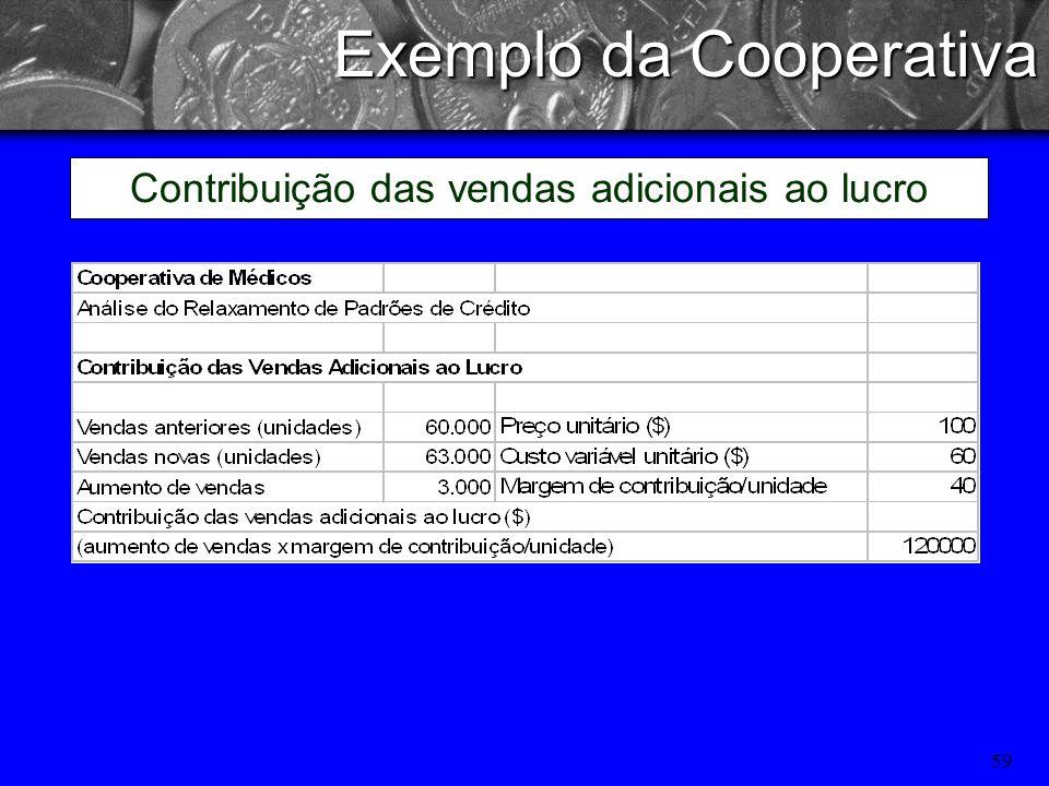 58 Exemplo da Cooperativa