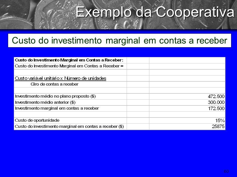 59 Exemplo da Cooperativa Contribuição das vendas adicionais ao lucro