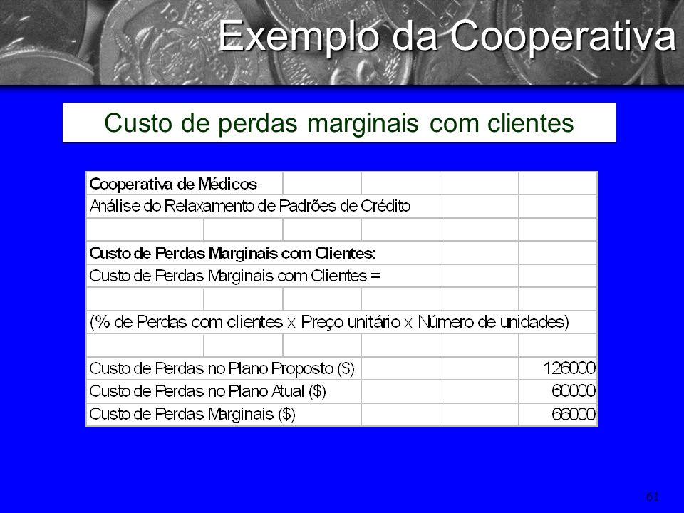 60 Exemplo da Cooperativa Custo do investimento marginal em contas a receber