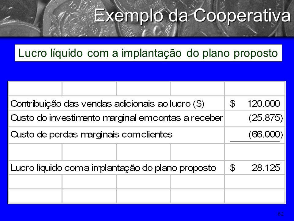 61 Exemplo da Cooperativa Custo de perdas marginais com clientes
