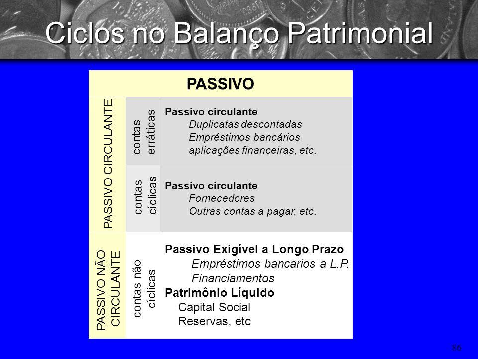 85 Ciclos no Balanço Patrimonial ATIVO NÃO CIRCULANTE contas erráticas contas cíclicas contas não cíclicas ATIVO CIRCULANTE Ativo circulante Disponíve