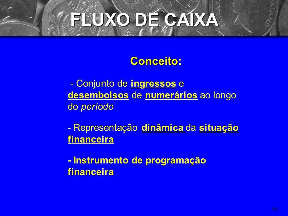 88FLUXO DE CAIXA